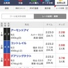 【予想⇒結果】ジャパンカップ(G1) 2020年11月29日(日)