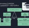 ちょっとした疑問: Krustlet(Kubernetes)で動くWASMアプリケーションはコンテナか?