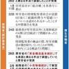 底なしの統計不正、総務省に飛び火 「世界の信頼失う」 - 朝日新聞(2019年2月1日)