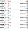 【 6月 12日】米独関係の悪化懸念によるユーロ売り。FX自動売買トレード日記