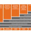 MEDDICC ― 売上予測を正しく行う:コントロールするか、されるか (Mark Cranney)