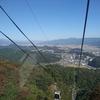 晴れた日は【伊豆の国パノラマパーク】へ行こう!!絶景の【富士山】【駿河湾】【ロープウェイ】