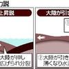 日本列島が大陸から分裂、なぜ?海底掘削調査へ