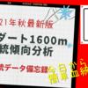 東京ダート1600m血統傾向分析2021秋最新版!東京ダート1600mのスペシャリスト種牡馬とその産駒の狙い目を徹底解説!