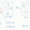 AR kit で顔面キャスアプリを作る (その0 なんで作るのか)