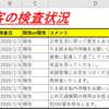 【Excel VBA】乗客の検査状況一覧からワードのウイルス検査証を発行するエクセルマクロ。