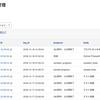 Python と MT DataAPI で 「お勉強ログ」プログラムを書いたよ - MTはデータ保存箱