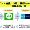図解|ポイントタウンからLINEポイントへの移行手順(ポイントタウン短縮LINEルート)