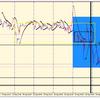 9月20日 リアルタイム相場分析(1)