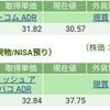 米国株が再び含み損へと転落