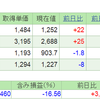 2019.1.15(火) 資産状況