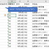 【Excel】テーブルを使ってみたら便利だった