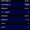 FX ドル円 昨日の結果
