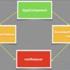 Angular + Reduxを学ぶ #4 - Reducerを分割する