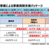 ◆日本商工会議所・全国商工会連合会:令和2年度補正予算「持続化補助金(コロナ特別対応型)」の補助事業者を採択(3次)34%について◆