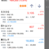 資産状況報告 日本株 7/17
