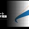 現代ポートフォリオ理論(MPT)