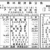アデコ株式会社 第35期決算公告