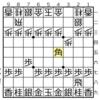 反省会(190522) ~確変終了?~