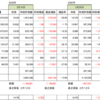 3月25日 SMTBファンドラップ推移 コロナ チキン