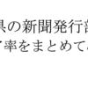 富山県の新聞発行部数とシェア率を市政別にまとめてみた。