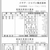 イケア・ジャパン 第16期決算公告