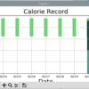 Python: CSVデータをpandasで加工してmatplotlibでグラフ化する