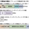 三枝成彰の交響曲ベスト30