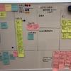 物理カンバンとWeb上のカンバンでの進捗管理の比較