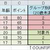 COUNTIFS関数でグループ別・除外等の条件付きの順位を付ける!:Excel