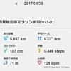 西箕輪高原マラソンの練習2017