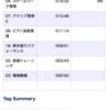 2020/07/31(金)