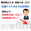 【横浜国立大学2021】後期合格者数が大幅に増加!その理由は?