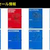【20%OFF】プログラマ必見の技術書セール! 機械学習プロフェッショナルシリーズフェア(9/21まで)
