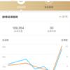 お正月weiboの結果報告