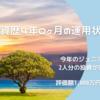 投資歴4年0ヶ月の運用状況 今年のジュニアNISA2人分の投資が完了!評価額1,000万円突破!