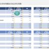 ケネディクス商業リート決算分析!!(2021/3期)