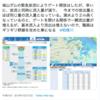 台風の夜にツイッターで起きた情報の拡散