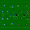 【マッチレビュー】20-21 ラ・リーガ第19節 バルセロナ対レアル・ソシエダ