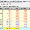 2018/09/29(土) ~ 09/30(日) 今週の反省