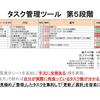 4月8日(日)開催「自分は要領が良くない、と思い込んでいる人のための仕事術@福岡」の中身をちょっとだけ