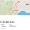 県民の森#2、花尾#2 80km
