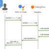 GoogleHomeアプリを開発しよう!Dialogflowチュートリアル