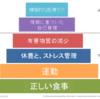幸せなライフスタイルが送れる6つの習慣