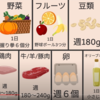 memo - 食べるべき食事