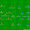 試合分析 マンチェスターC VS チェルシー プレスとサポート