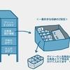 キッチンが第2のワークスペース化