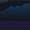 2021-8-31 週明け米国株の状況