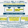 ◆日本商工会議所(全国):「低感染リスク型ビジネス枠~持続化補助金~」(上限額100万円)の告知◆