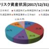 アセットアロケーション(2017年12月)